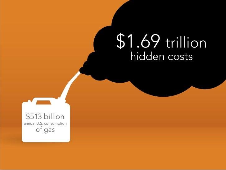 $1.69 trillion                             hidden costs      $513 billion annual U.S. consumption       of gas