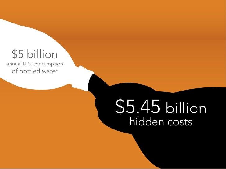 $5 billion annual U.S. consumption   of bottled water                               $5.45 billion                         ...