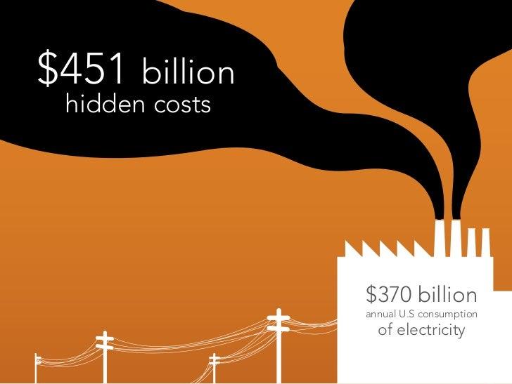 $451 billion  hidden costs                     $370 billion                 annual U.S consumption                   of el...
