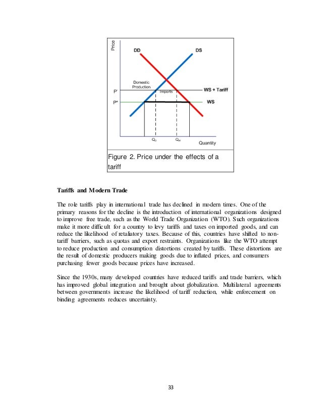 A Study On Influence Of Tariff Barrier On Indian Economy