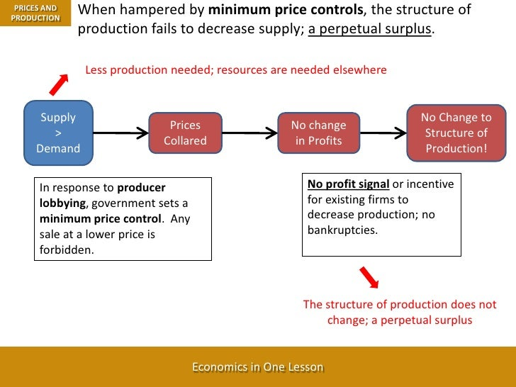the market allocates resources The price mechanism is  the price system allocates resources  the true argument for a purely free market is not the fair usage of resources but.