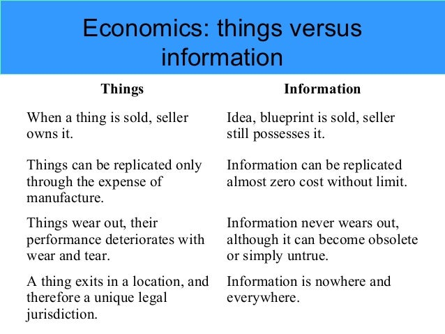 Economics of information final term economics things versusinformationthings informationwhen malvernweather