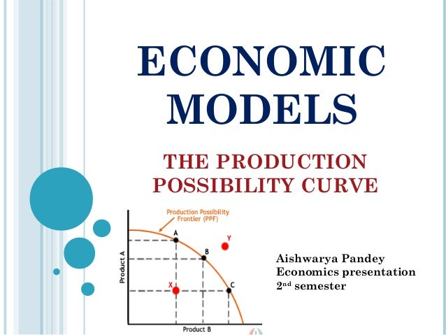 Economics Basics: Production Possibility Frontier, Growth, Opportunity Cost and Trade