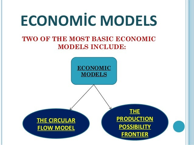 econometric modelling Learning outcomes upon successful completion of the requirements for this course, students will  understand the challenges of empirical modelling in economics and.