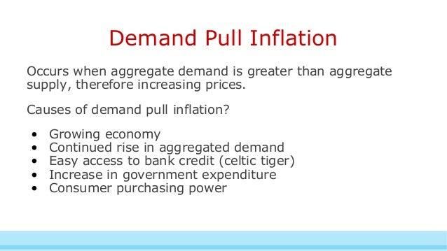 Economics Inflation