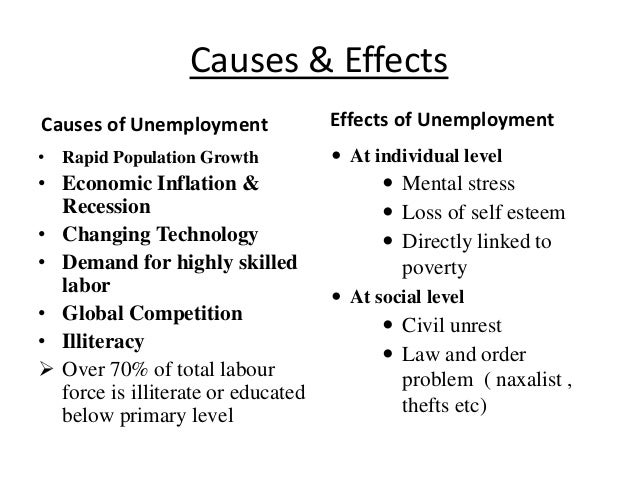 causes and effects of unemployment The effects of veteran unemployment extend far beyond a lack of income and the   first understanding the nature, causes and extent of veteran unemployment,.