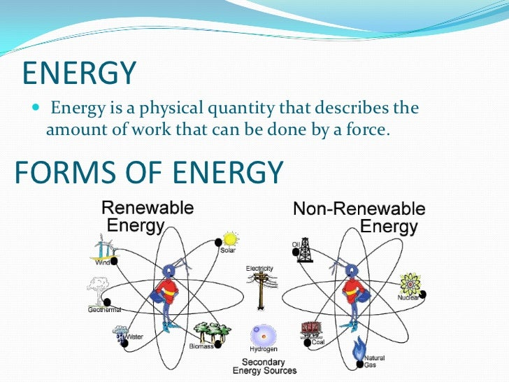 thesis energy crisis pakistan Thesis builder for argumentative essay energy crisis in pakistan essay homework help ap english narrative essay rubric grade 6.