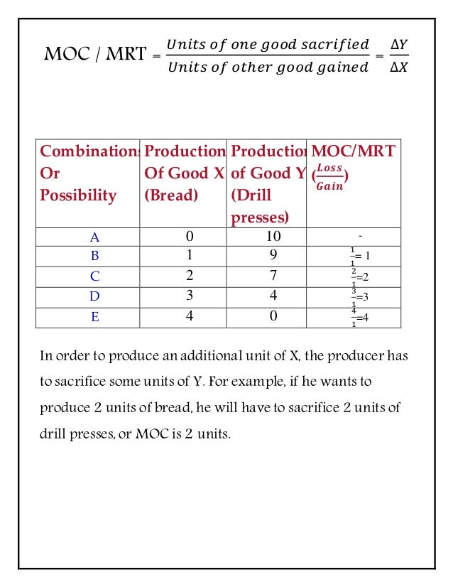 Economics project on Production Possibilty Curve