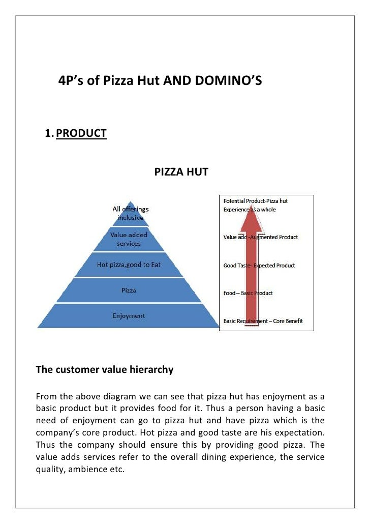 comparitive analysis of pizza hut and The start of the football season kicks off the most important sales period in the  pizza delivery game we evaluate pizza hut and domino's 2009.