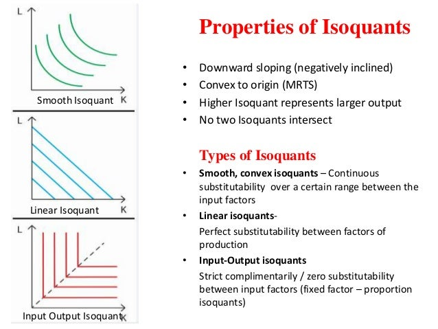 properties of isoquant