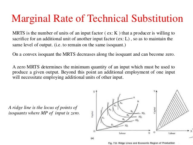 elasticity of technical substitution