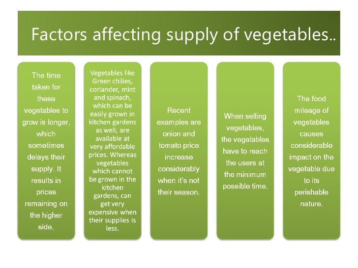 factors that affect the elasticity of demand for mcdonalds Various factors can affect supply and demand, from weather that drives demand for jackets to a health trend that drives demand for kale supply suffers during shortages of raw production materials or a product's sudden popularity that outstrips supply.