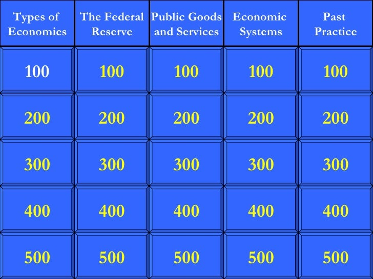 Economics Review Jeopardy