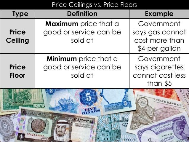 Price Ceilings And Floors 6059585756555453525150494847464544434241403938373635343332313029282726252423222120191817161514131211109876543210 20
