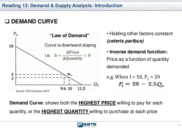 introduction to equity analysis on share price movement Presentation of financial analysis  performance analysis : total debt to total equity  growth analysis : growth rate movement sale growth .