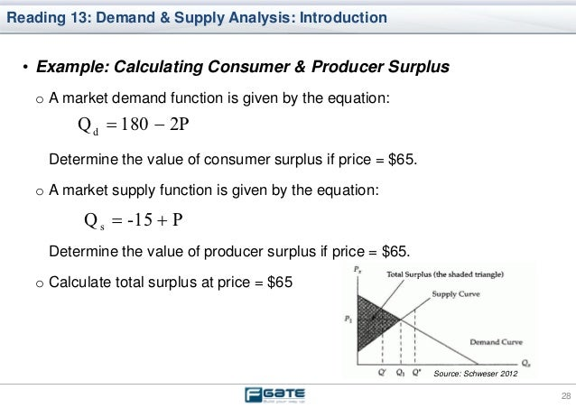 how to find the producer surplus