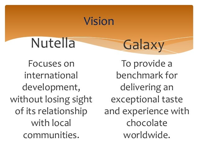 nutella analysis Nutella & social media: a perfect pairing : nutella usa made by publicissapient  north america  sr associate marketing strategy & analysis, nicole keimer.