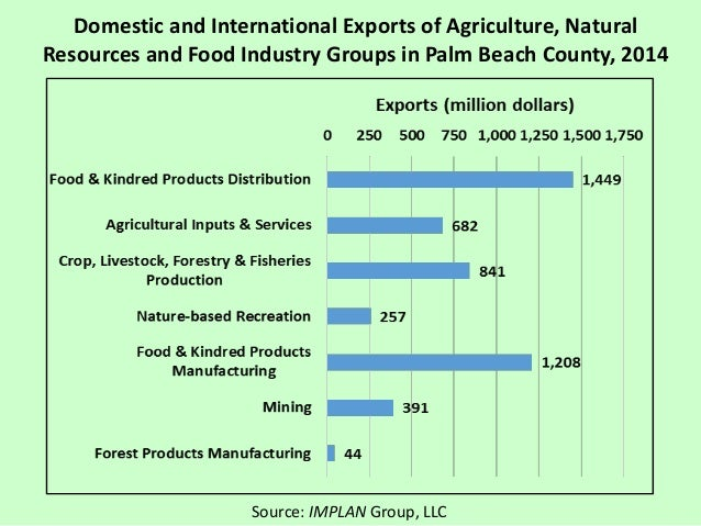 contribution of agriculture in national economy Advertisements: here we detail about the seven important roles of agriculture in indian economy 1 contribution to national income: from the very beginning.