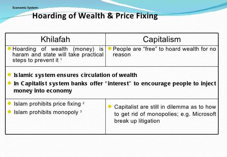 Economic system Capitalism Vs Islam
