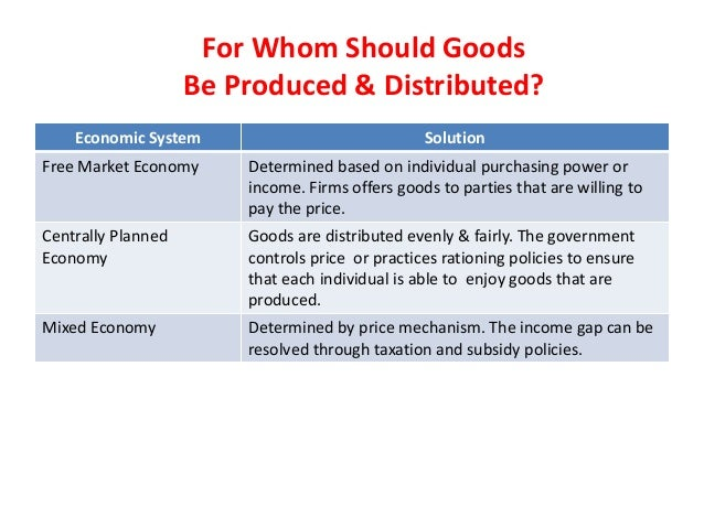 explain how resources are allocated in a market economy How does a free market ensure an efficient allocation of resources i know its because the theory of demand and supply, but can some please explain a.
