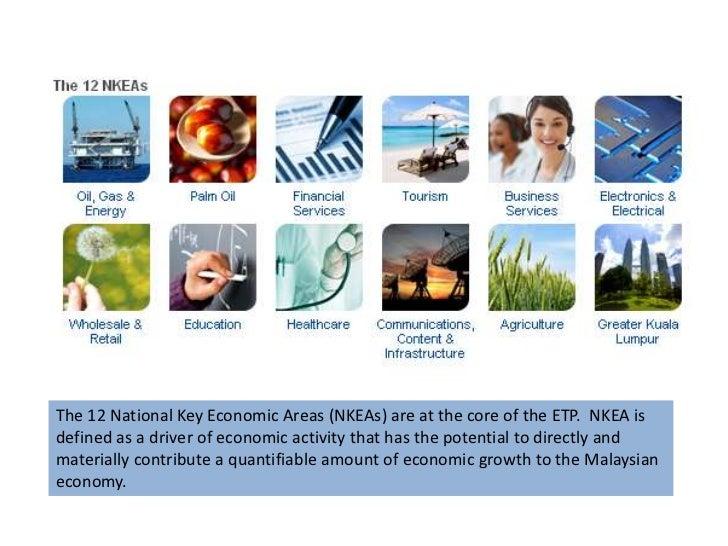 Economic Transformation Programme Malaysia