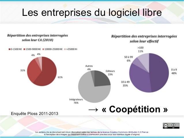 Les entreprises du logiciel libreEnquête Ploss 2011-2013                                                                  ...