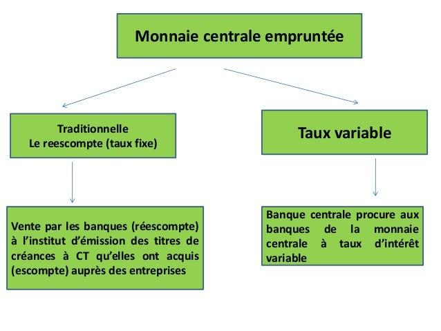 Monnaie centrale empruntée Traditionnelle Le reescompte (taux fixe) Taux variable Vente par les banques (réescompte) à l'i...