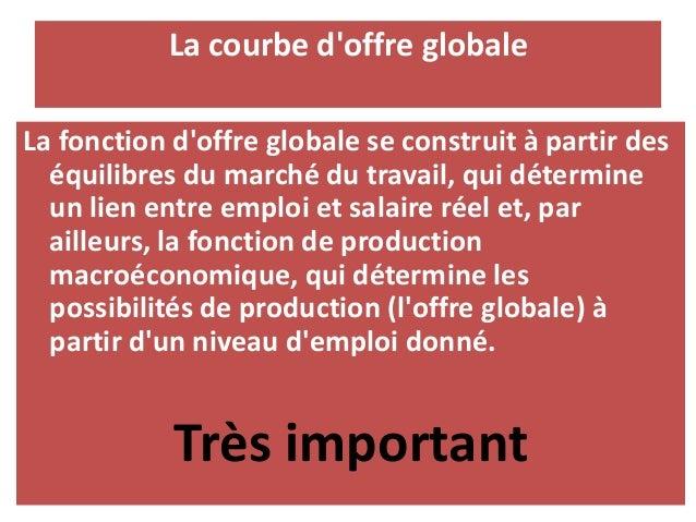 La courbe d'offre globale La fonction d'offre globale se construit à partir des équilibres du marché du travail, qui déter...