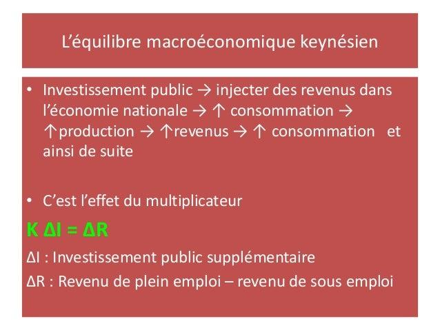 L'équilibre macroéconomique keynésien • Investissement public → injecter des revenus dans l'économie nationale → ↑ consomm...