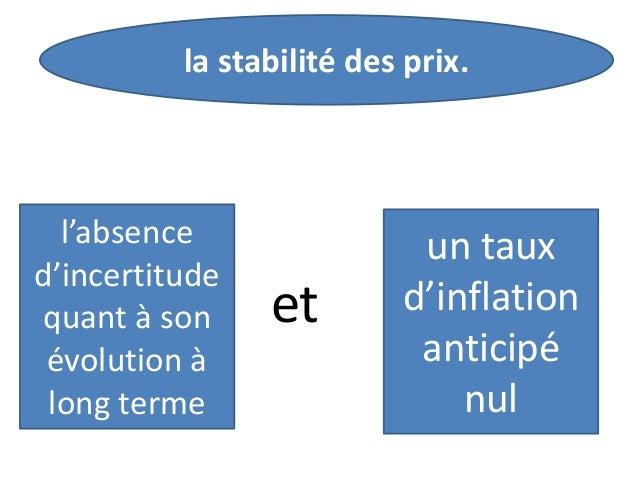 la stabilité des prix. l'absence d'incertitude quant à son évolution à long terme un taux d'inflation anticipé nul et