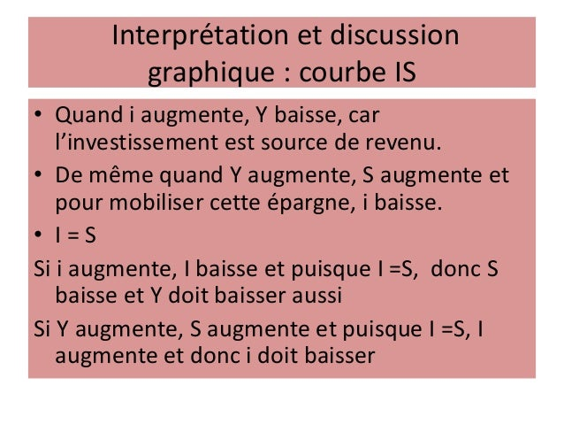 Interprétation et discussion graphique : courbe IS • Quand i augmente, Y baisse, car l'investissement est source de revenu...