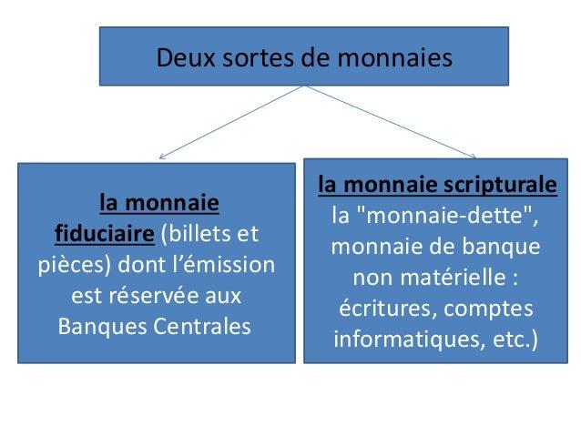 Les contreparties de la masse monétaire • M1 = 3832 Md€ (dont billets et pièces = 626 Md€) M3 = 8650 Md€ Les sources (les ...