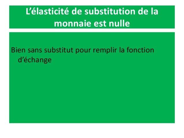 L'élasticité de substitution de la monnaie est nulle Bien sans substitut pour remplir la fonction d'échange