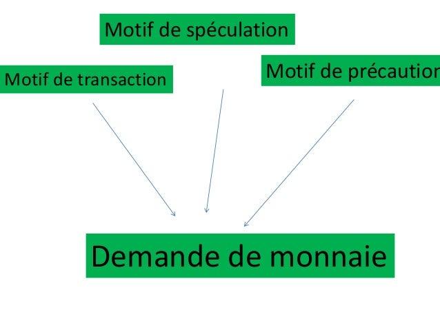 Motif de transaction Motif de spéculation Motif de précaution Demande de monnaie