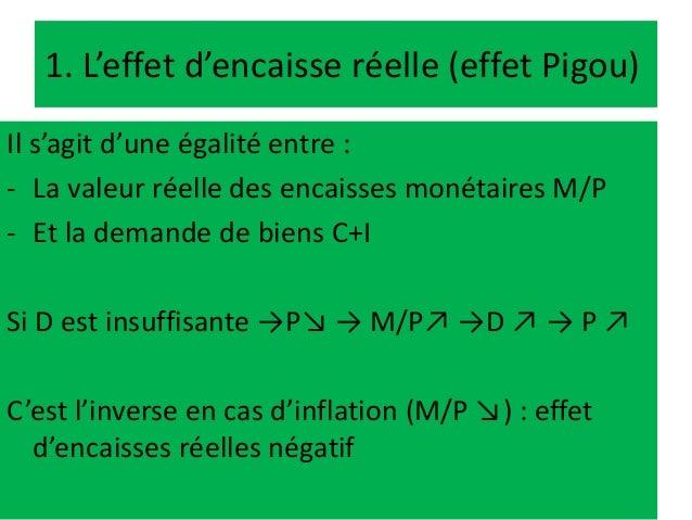 1. L'effet d'encaisse réelle (effet Pigou) Il s'agit d'une égalité entre : - La valeur réelle des encaisses monétaires M/P...