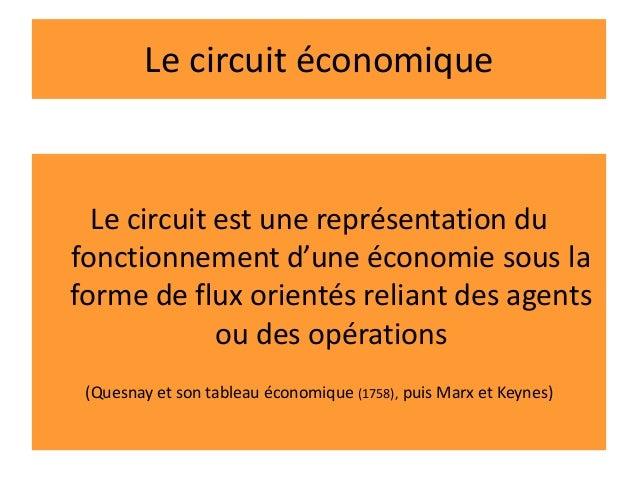 Le circuit économique Le circuit est une représentation du fonctionnement d'une économie sous la forme de flux orientés re...
