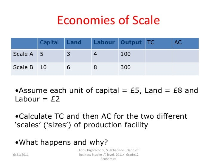 economics economies of scales However, economic theory suggests that average costs will eventually rise because of diseconomies of scale types of internal economy of scale technical economies are the cost savings a firm makes as it grows larger, and arise from the increased use of large scale mechanical processes and machinery.