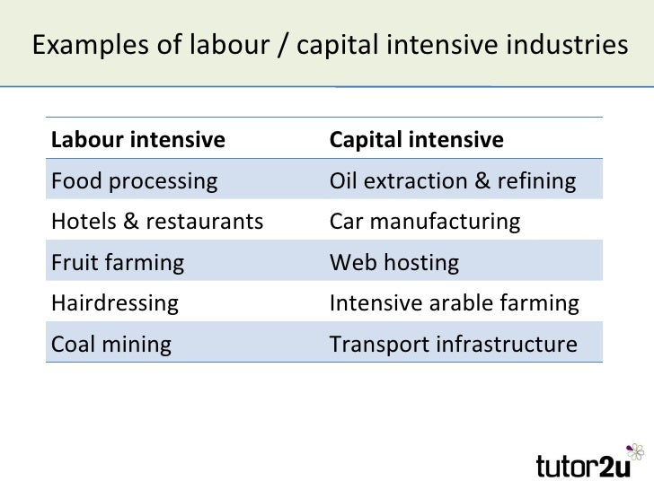 capital intensive vs labour intensive A labour-intensive provides a lot of jobs (vastly more than capital-intensive sectors like oil), raise the population out of poverty because of said jobs and incomewhich is easy because somaliland is not india or china), doesn't need huge amounts of capital or money to kick start.