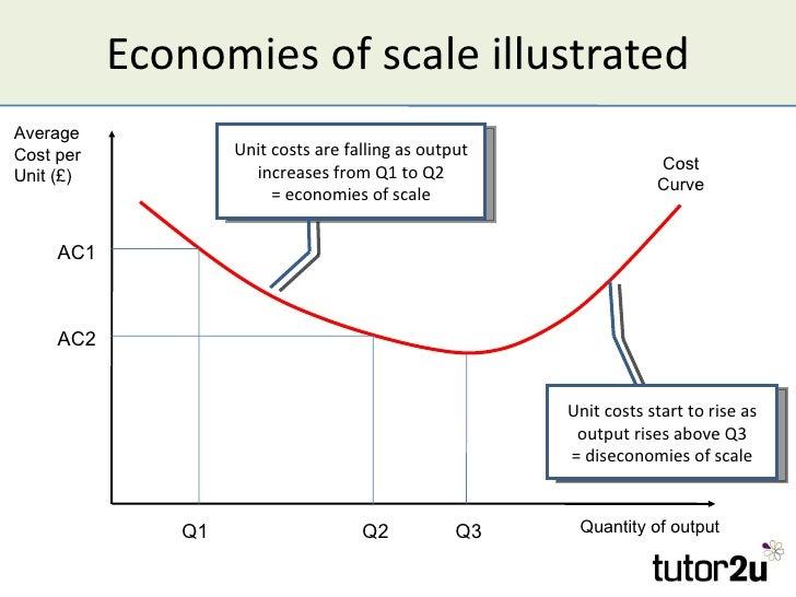 economies of scope - photo #10