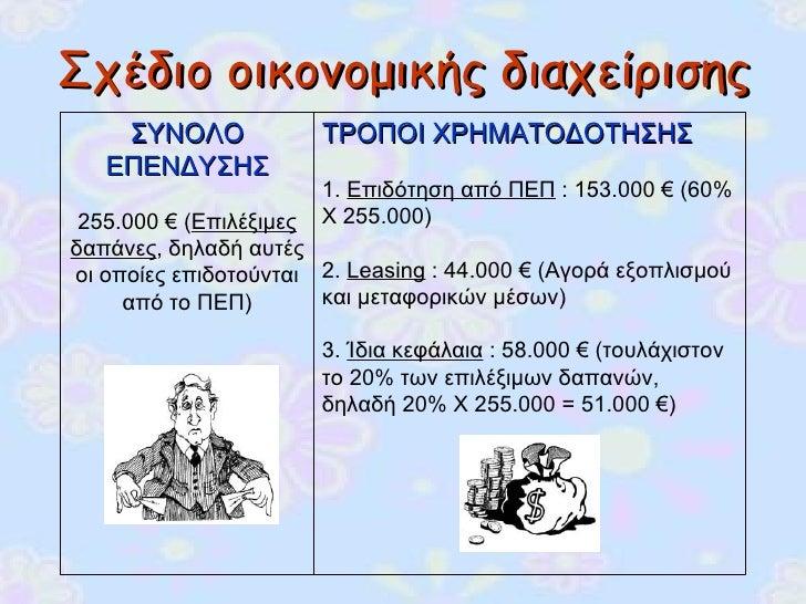 Σχέδιο οικονομικής διαχείρισης    ΣΥΝΟΛΟ             ΤΡΟΠΟΙ ΧΡΗΜΑΤΟΔΟΤΗΣΗΣ   ΕΠΕΝΔΥΣΗΣ                       1. Επιδότηση ...