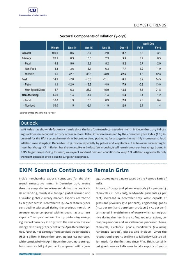 19 DOMESTIC TRENDS JANUARY 2016 (i). Credit Growth A major proportion of the respondents (34 per cent) seemed unsure about...