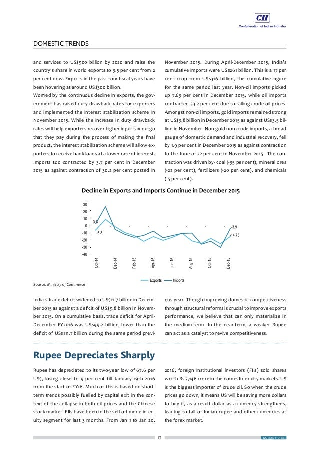 ECONOMY MATTERS 20 DOMESTIC TRENDS GENERAL BUSINESS PROSPECTS (iii). Exchange Rate A major share of the respondents (55 pe...