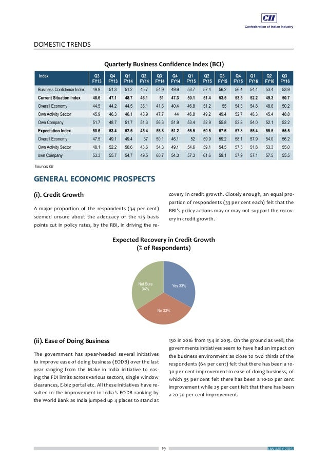 ECONOMY MATTERS 22 DOMESTIC TRENDS (v). Export and Import Trends More than half the respondents expect no change in the tr...