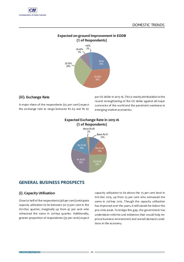 23 SECTOR IN FOCUS Tax Reforms: Winds of Change and India's Response JANUARY 2016 I ndia's strong growth potential amid a ...