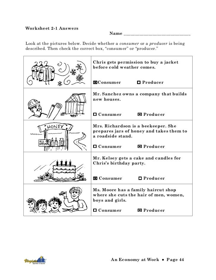 Free worksheets library download and print worksheets free on lesson one using resources to produce goods and services in ibookread Download