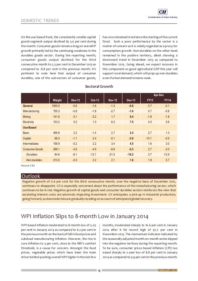 15 per cent. This target looks difficult to be met in the currentcircumstances. Imports during February 2014 were valued a...