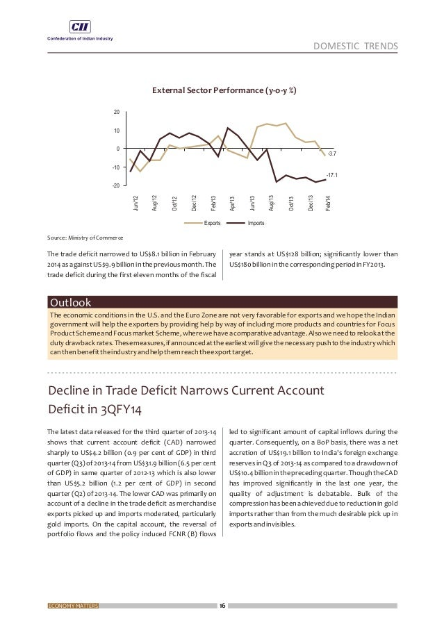 18ECONOMY MATTERS DOMESTIC TRENDS The government's expenditure is divided under two broad heads-plan and non-plan. Non-pla...