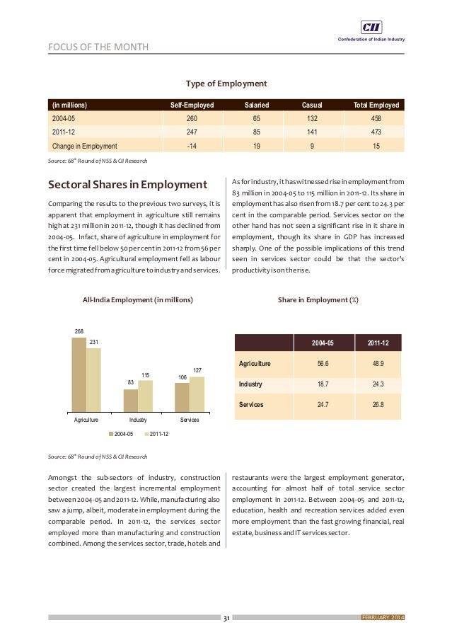 33 FOCUS OF THE MONTH FEBRUARY 2014 the Indian population would be in the working age group and India would enjoy the demo...