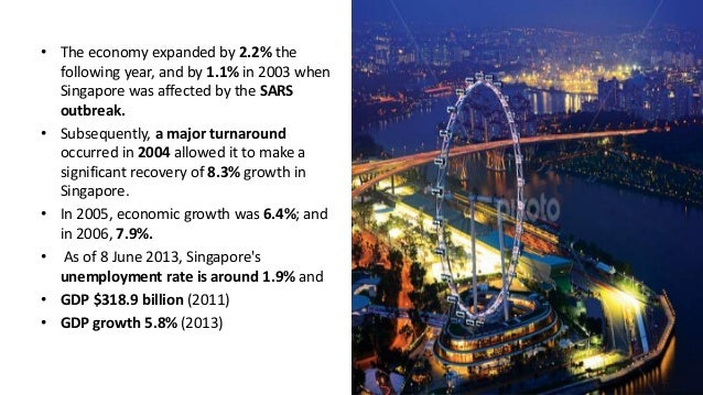 singapore economy 2004 2013 Household expenditure survey 2012/2013 availability of consumer  latest financial investment statistics gdp release schedule and revisions  1995– 2004 singapore standard industrial classification 2005 seminar.