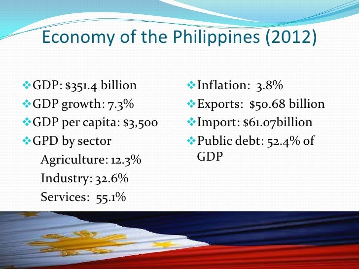 strengths of philippine economy As the nation was preoccupied with the 'pork-barrel' issues and the surrender of napoles dominating the news and social media, a very important development with a monumental impact took a back seat - the news of the stellar economic growth of the philippine economy for the 2 nd quarter.